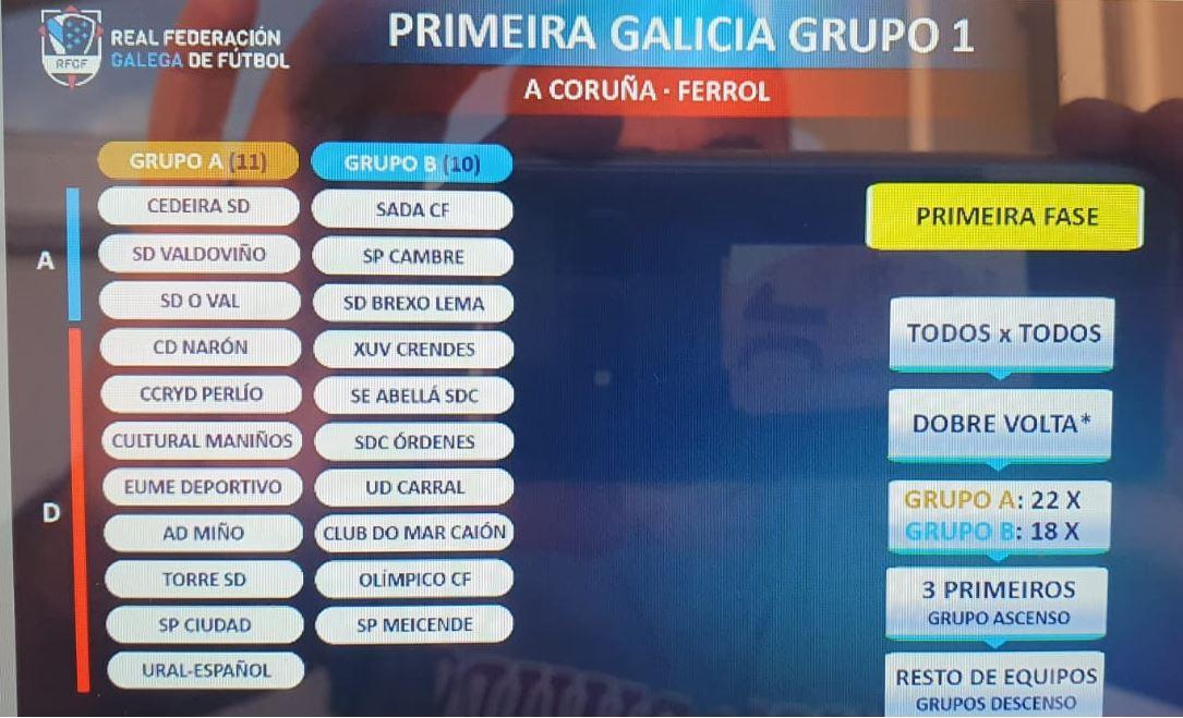 1ª Galicia Grupo I
