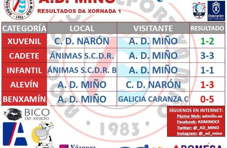 CRÓNICA RESUMO DA SEGUNDA XORNADA NAS NOSAS CATEGORÍAS DE FÚTBOL BASE